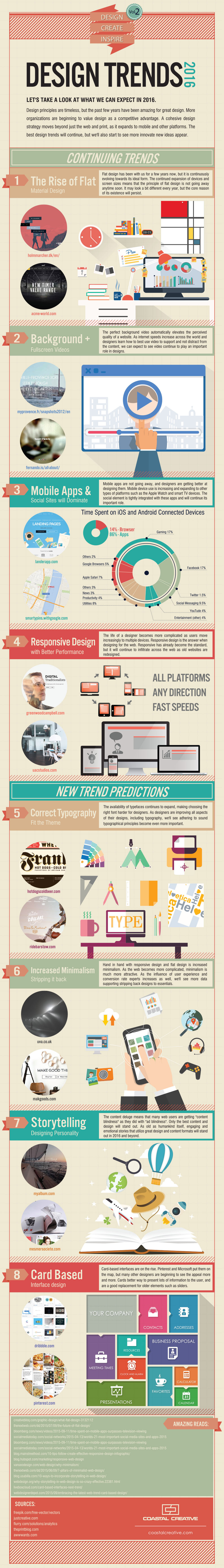 2016-design-trends-infographic